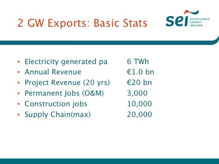 38 Europe's Energy Exporter - Brendan Halligan