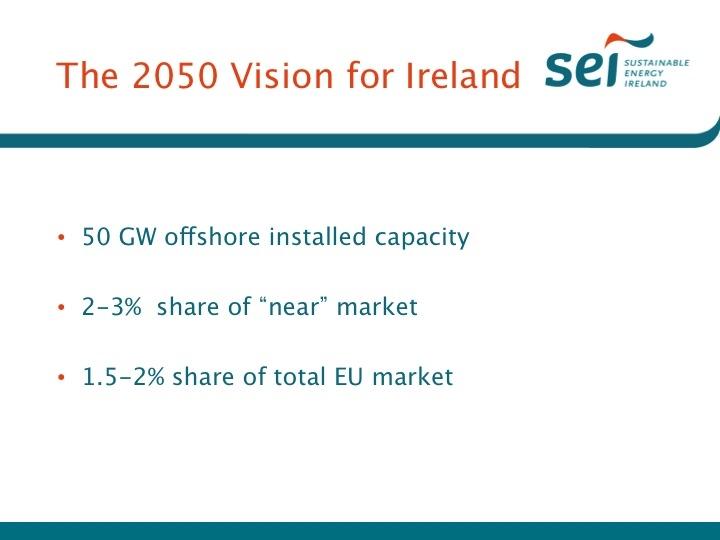 39 Europe's Energy Exporter - Brendan Halligan