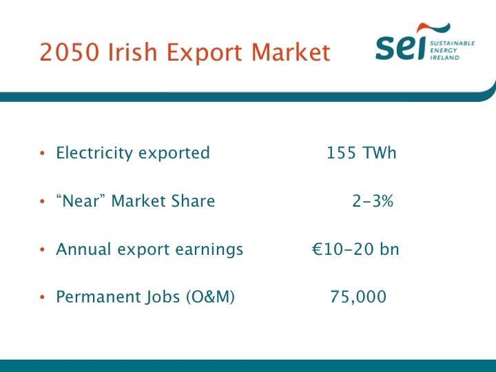 40 Europe's Energy Exporter - Brendan Halligan