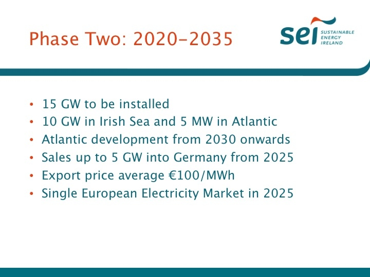 56 Europe's Energy Exporter - a presentation