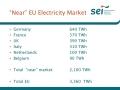 35 Europe's Energy Exporter - Brendan Halligan